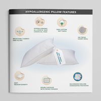 Product page design Pillow Features